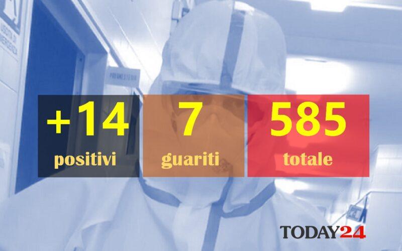 Gela: l'Asp conferma il decesso del paziente in ospedale, aumentano i positivi: +14. I casi totali sono 585